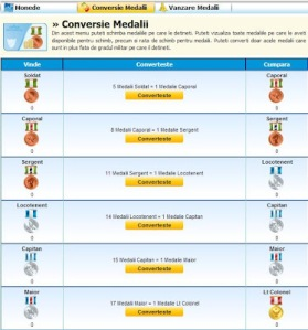conversie medalii